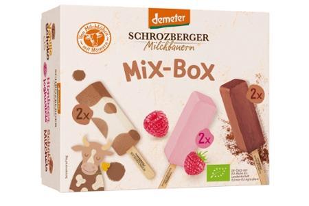 Sandwich Eis Fürst Pückler-Art